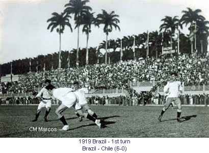 CA_00019_1919_1st_turn_Brazil_Chile_en.jpg