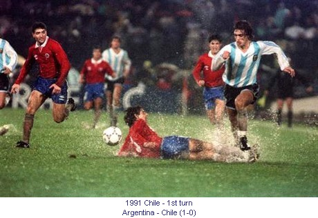 CA_00351_1991_1st_turn_Argentina_Chile_en.jpg
