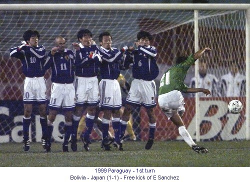 CA_00474_1999_1st_turn_Bolivia_Japan_Free_kick_de_E_Sanchez_en.jpg