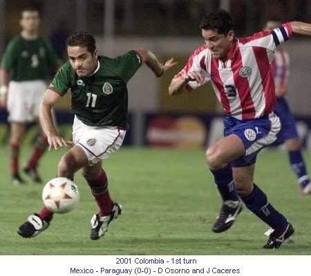 CA_00519_2001_1st_turn_Mexico_Paraguay_D_Osorno_and_J_Caceres_en.jpg