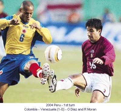 CA_00542_2004_1st_turn_Colombia_Venezuela_O_Diaz_and_R_Moran_en.jpg