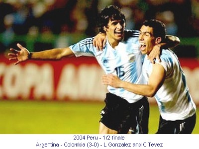 CA_00554_2004_Semi_final_Argentina_Colombia_L_Gonzalez_and_C_Tevez_en.jpg
