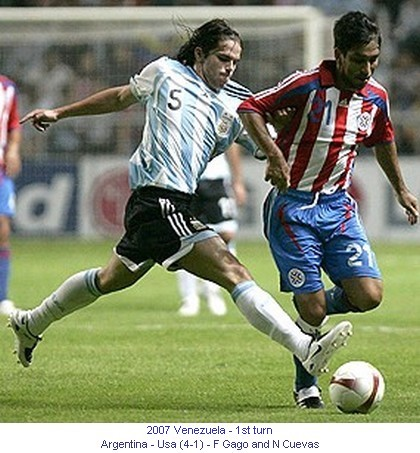 CA_00569_2007_1st_turn_Argentina_Usa_F_Gago_and_N_Cuevas_en.jpg