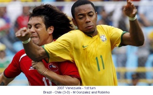CA_00595_2007_1st_turn_Brazil_Chile_M_Gonzalez_and_Robinho_en.jpg