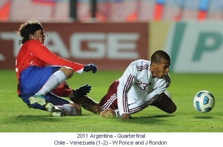 CA_00634_2011_Quarterfinal_Chile_Venezuela_W_Ponce_and_J_Rondon_en.jpg