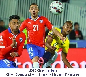 CA_00670_2015_1st_turn_Chile_Ecuador_G_Jara_M_Diaz_and_F_Martinez_1_en.jpg