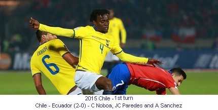 CA_00671_2015_1st_turn_Chile_Ecuador_C_Noboa_JC_Paredes_and_A_Sanchez_1_en.jpg