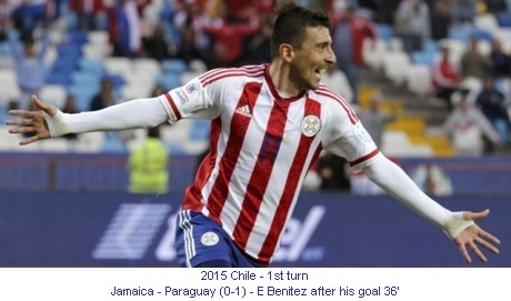 CA_00720_2015_1st_turn_Jamaica_Paraguay_E_Benitez_after_his_goal_36_1_en.jpg