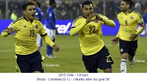 CA_00729_2015_1st_turn_Brazil_Colombia_J_Murillo_after_his_goal_36_1_en.jpg
