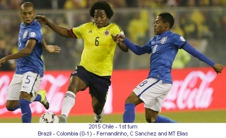 CA_00731_2015_1st_turn_Brazil_Colombia_Fernandinho_C_Sanchez_and_MT_Elias_1_en.jpg