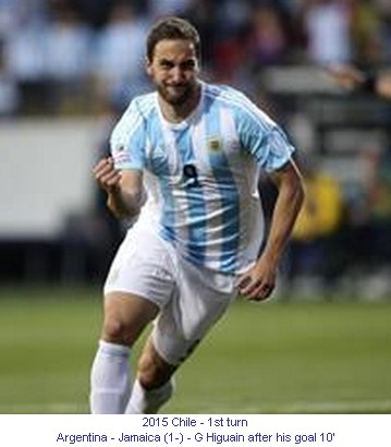 CA_00759_2015_1st_turn_Argentina_Jamaica_G_Higuain_after_his_goal_10_1_en.jpg