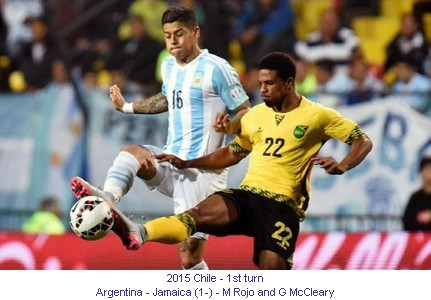 CA_00761_2015_1st_turn_Argentina_Jamaica_M_Rojo_and_G_McCleary_1_en.jpg