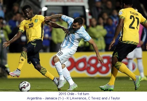 CA_00762_2015_1st_turn_Argentina_Jamaica_K_Lawrence_C_Tevez_and_J_Taylor_1_en.jpg