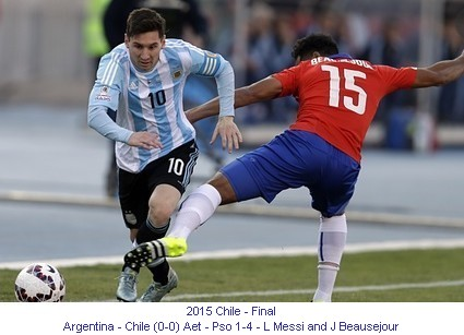 CA_00820_2015_Final_Argentina_Chile_L_Messi_and_J_Beausejour_1_en.jpg