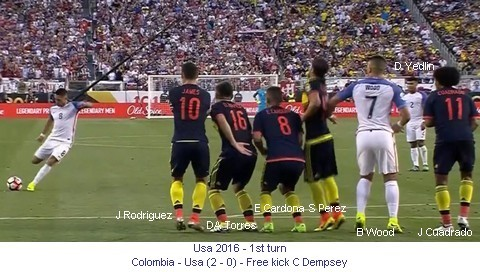 CA_00839_2016_1st_turn_Colombia_Usa_Free_kick_C_Dempsey_1_en.jpg