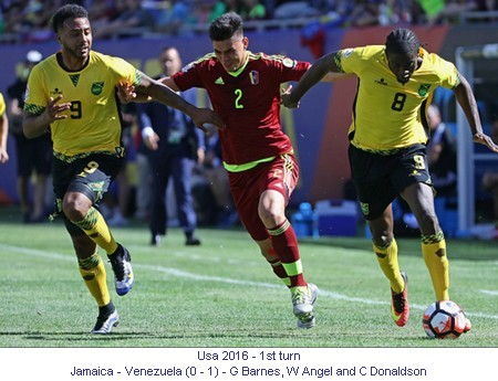 CA_00862_2016_1st_turn_Jamaica_Venezuela_G_Barnes_W_Angel_and_C_Donaldson_1_en.jpg
