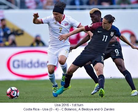CA_00885_2016_1st_turn_Costa_Rica_Usa_C_Bolanos_A_Bedoya_and_G_Zardes_1_en.jpg