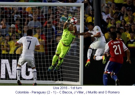 CA_00895_2016_1st_turn_Colombia_Paraguay_C_Bacca_J_Villar_J_Murillo_and_O_Romero_1_en.jpg