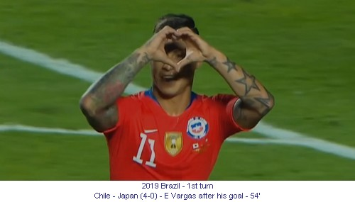CA_01219_2019_1st_turn_Chile_Japan_E_Vargas_after_his_goal_54_1_en.jpg