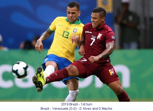 CA_01228_2019_1st_turn_Brazil_Venezuela_D_Alves_and_D_Machis_1_en.jpg