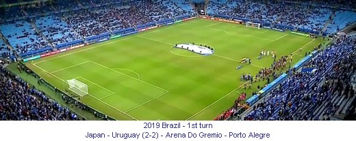 CA_01244_2019_1st_turn_Japan_Uruguay_Arena_Do_Gremio_Porto_Alegre_1_en.jpg