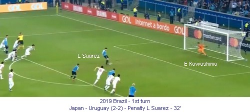 CA_01246_2019_1st_turn_Japan_Uruguay_Penalty_L_Suarez_32_1_en.jpg