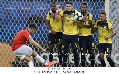 CA_01251_2019_1st_turn_Chile_Ecuador_Free_kick_A_Sanchez_1_en.jpg