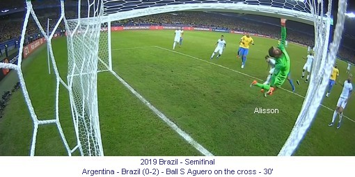 CA_01320_2019_Semifinal_Argentina_Brazil_Ball_S_Aguero_on_the_cross_30_1_en.jpg