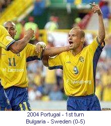 CE_00151_2004_1st_turn_Bulgaria_Sweden_H_Larsson_and_F_Ljungberg_1_en.jpg