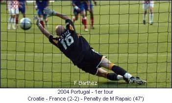 CE_00154_2004_1er_tour_Croatie_France_penalty_M_Rapaic_1_fr.jpg