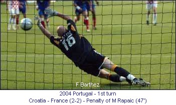 CE_00154_2004_1st_turn_Croatia_France_penalty_M_Rapaic_1_en.jpg