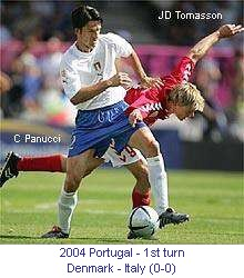 CE_00156_2004_1st_turn_Denmark_Italy_C_Panucci_and_JD_Tomasson_1_en.jpg