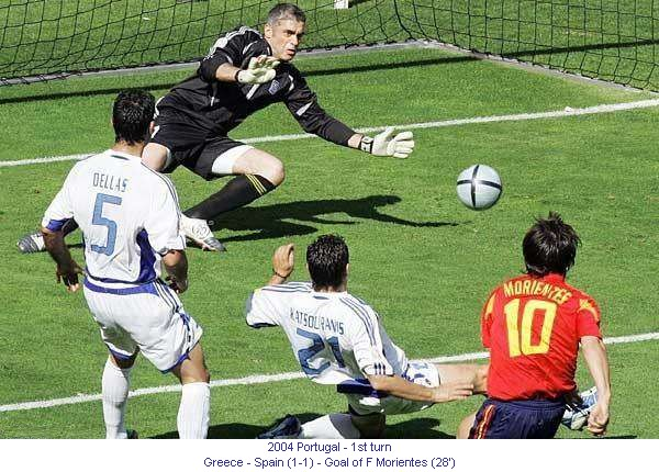 CE_00157_2004_1st_turn_Spain_Greece_goal_F_Morientes_1_en.jpg