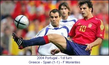 CE_00158_2004_1st_turn_Spain_Greece_F_Morientes_1_en.jpg