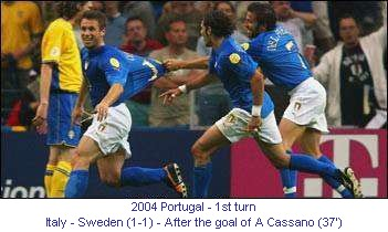 CE_00163_2004_1st_turn_Italy_Sweden_after_the_goal_of_A_Cassano_1_en.jpg