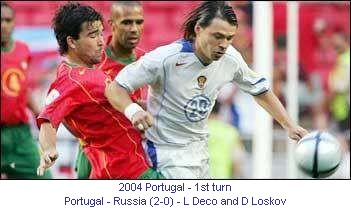 CE_00170_2004_1st_turn_Portugal_Russia_L_Deco_and_D_Loskov_1_en.jpg