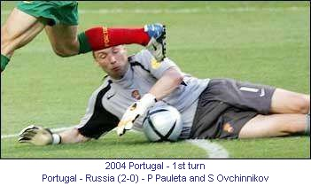 CE_00172_2004_1st_turn_Portugal_Russia_P_Pauleta_and_S_Ovchinnikov_1_en.jpg