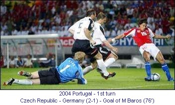 CE_00190_2004_1st_turn_Czechrepublic_Germany_goal_M_Baros_1_en.jpg