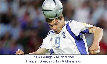 CE_00212_2004_Quarterfinal_France_Greece_A_Charisteas_1_en.jpg