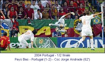 CE_00234_2004_Demi_finale_Paysbas_Portugal_but_csc_Jorge_Andrade_1_fr.jpg