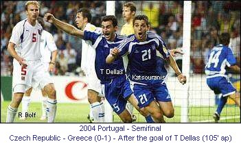 CE_00244_2004_Semifinal_Czechrepublic_Greece_after_the_goal_of_T_Dellas_1_en.jpg