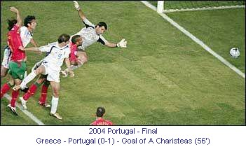 CE_00250_2004_Final_Greece_Portugal_goal_A_Charisteas_1_en.jpg