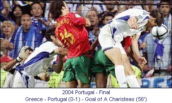 CE_00251_2004_Final_Greece_Portugal_goal_A_Charisteas_2_en.jpg