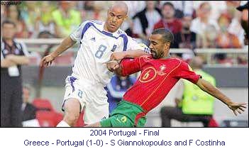 CE_00256_2004_Final_Greece_Portugal_S_Giannakopulos_F_Costinha_1_en.jpg