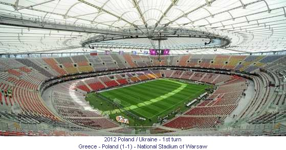 CE_00444_2012_1st_turn_Greece_Poland_National_Stadium_Warsaw_1_en.jpg