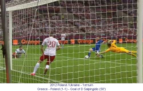 CE_00448_2012_1st_turn_Greece_Poland_Goal_of_D_Salpingidis_1_en.jpg