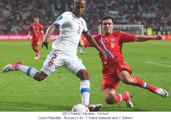 CE_00455_2012_1st_turn_Czech_Republic_Russia_T_Gebre_Selassie_and_Y_Zhirkov_1_en.jpg