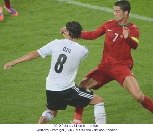 CE_00463_2012_1st_turn_Germany_Portugal_M_Ozil_and_Cristiano_Ronaldo_1_en.jpg