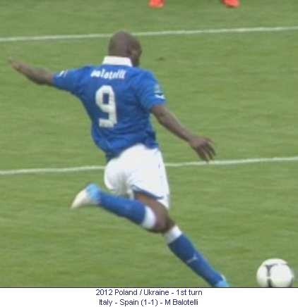 CE_00468_2012_1st_turn_Spain_Italy_M_Balotelli_1_en.jpg