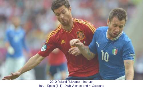 CE_00469_2012_1st_turn_Spain_Italy_Xabi_Alonso_and_A_Cassano_1_en.jpg